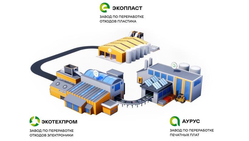 интерпластика 2020: «Корпорация Экополис» представит свой передовой опыт