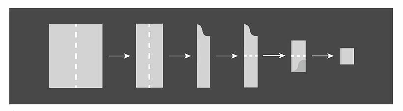 Схема складывание пакетов на пакетодельной машине компанией COSMO Machinery