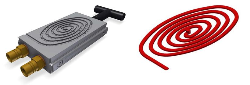 Вставки со спиральным каналом глубиной 2 мм или 3 мм для определения степени заполнения литьевых форм