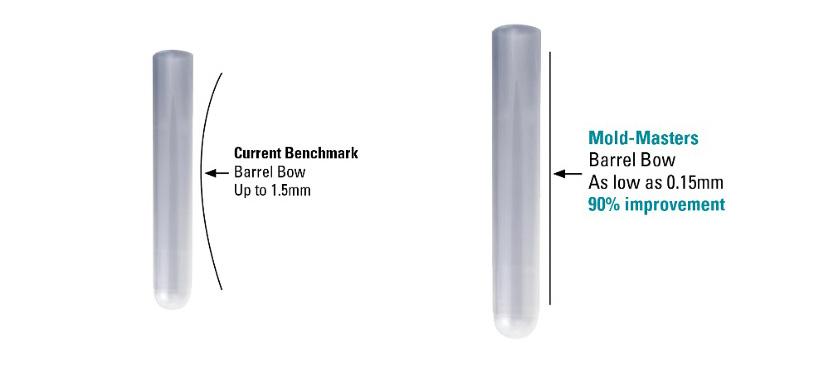 Медицинские пробирки с изгибом всего 0,15 мм,  изготовленные по технологии MoldMasters, которая позволяет улучшать допустимое отклонение качества изделий на 90%