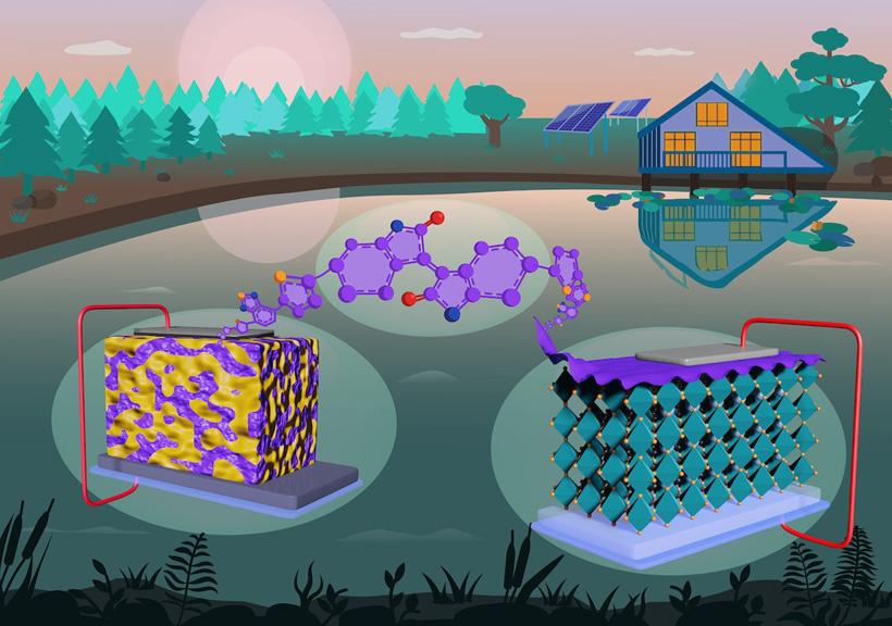 Иллюстрация автора исследования с обложки выпуска журнала Macromolecular Chemistry, в котором опубликовано исследование по синтезу полимеров для солнечных батарей