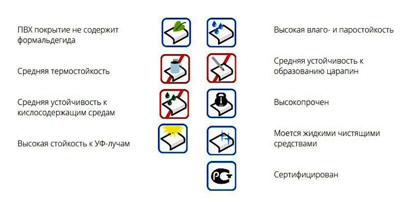 ФорвардПласт ПВХ-пленки для ламинирования поверхности подоконников