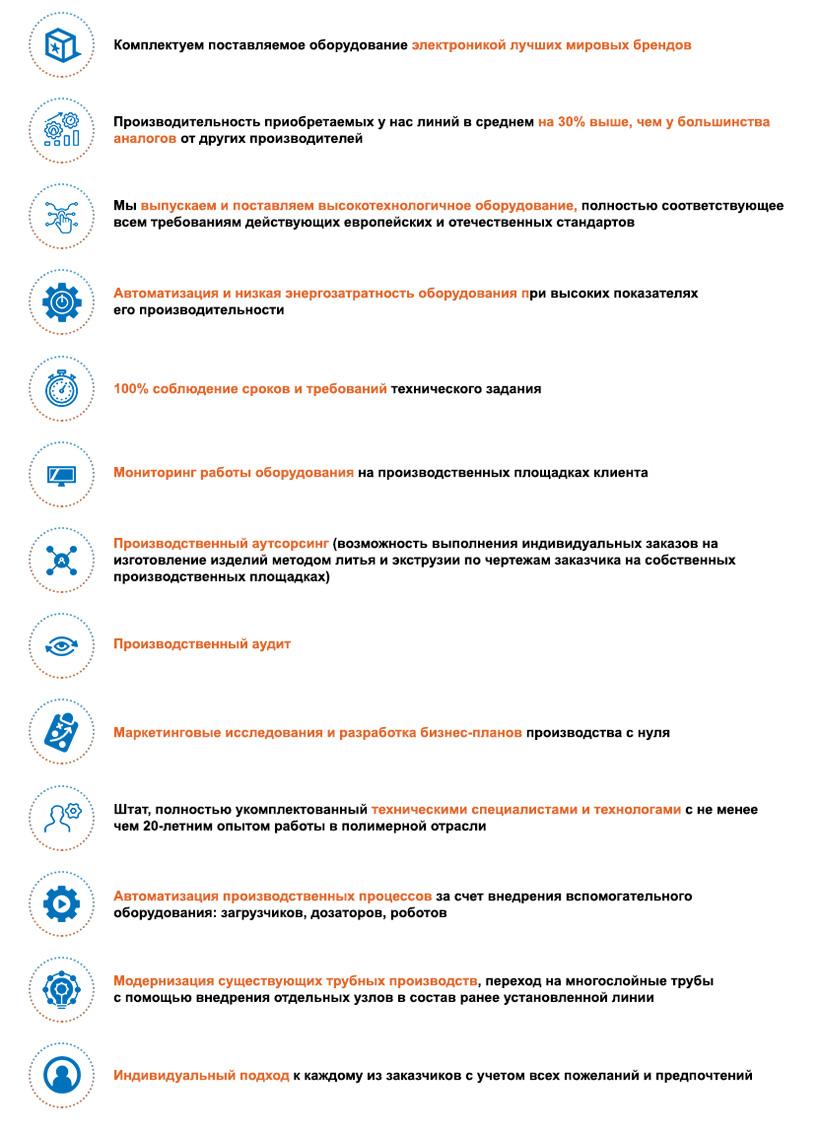 INTERPLAST (Интерпласт)