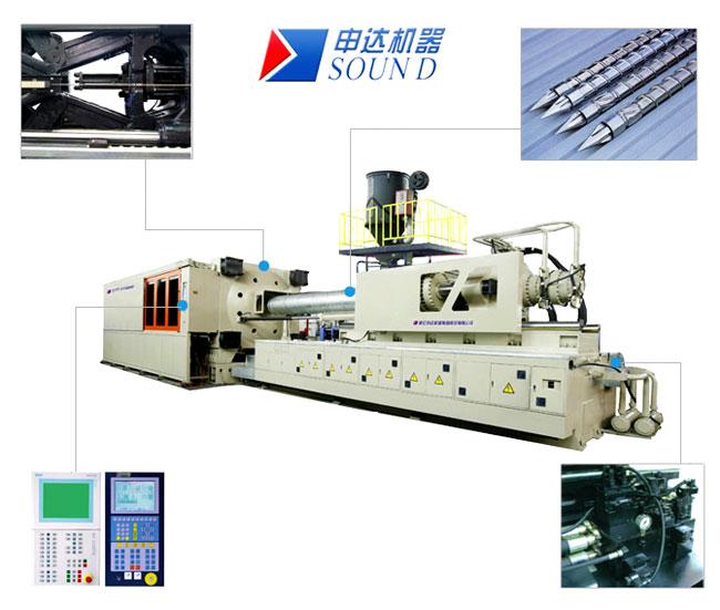 Sound Machinery Manufacture термопластавтоматы