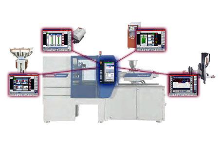 Полная интеграция всех компонентов производства для объединения их функций в одном производственном комплексе