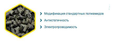 Композиционные материалы на основе полиамидов